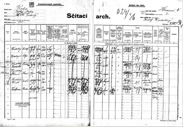 Census 1930